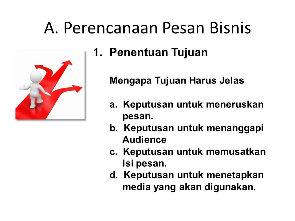 A. Perencanaan Pesan Bisnis