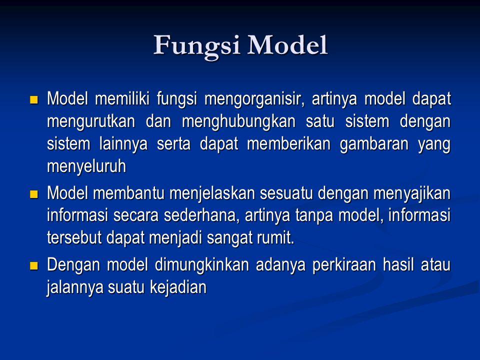 Fungsi Model