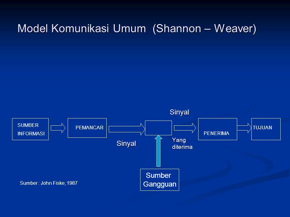 Model Komunikasi Umum (Shannon – Weaver)