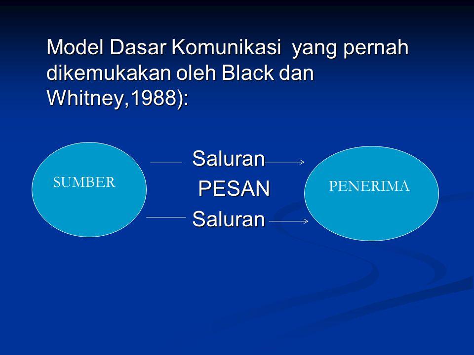 Model Dasar Komunikasi yang pernah dikemukakan oleh Black dan Whitney,1988): Saluran PESAN
