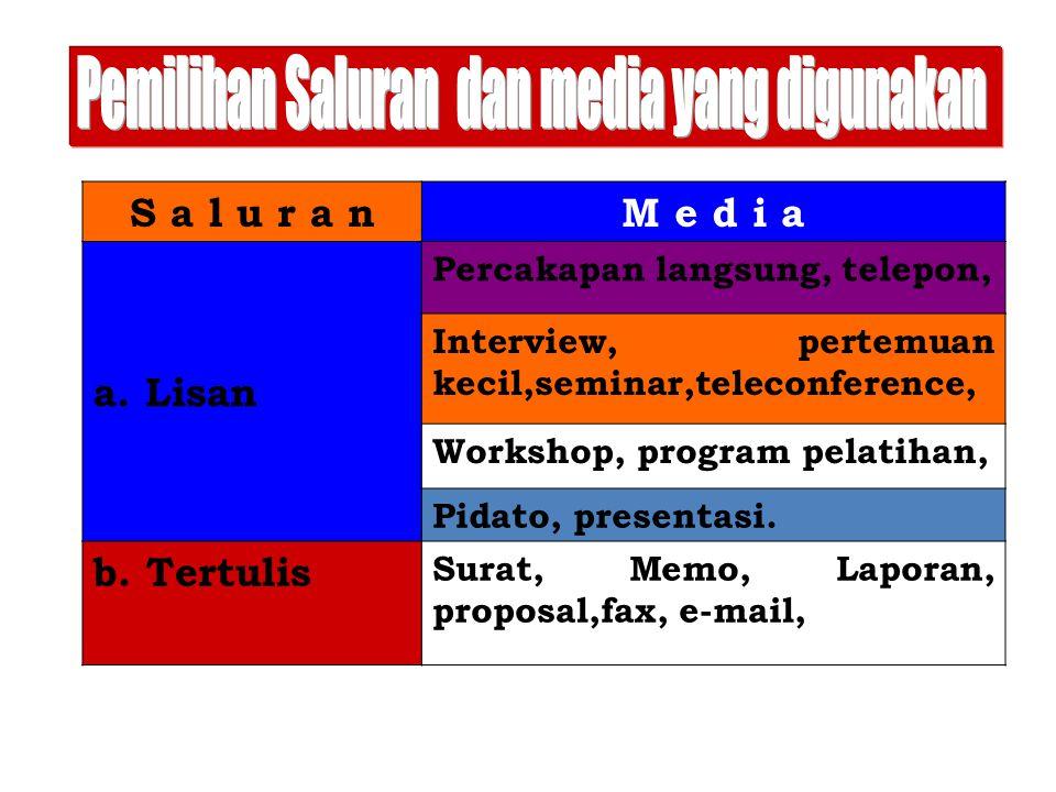 Pemilihan Saluran dan media yang digunakan