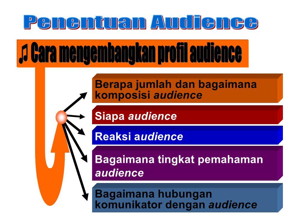 ♫ Cara mengembangkan profil audience