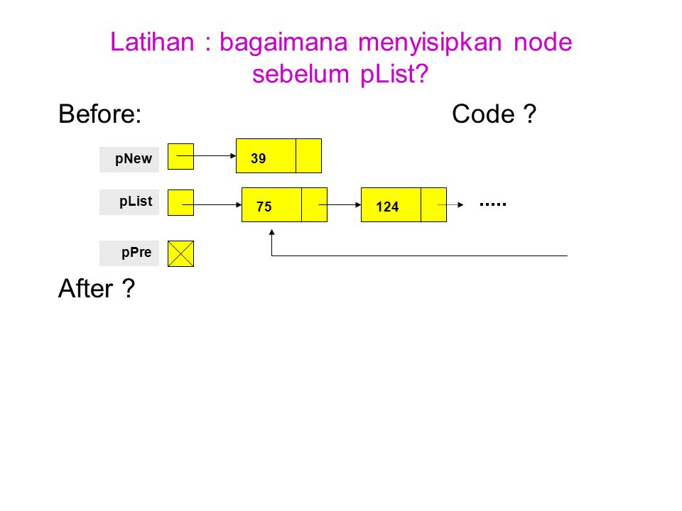 Latihan : bagaimana menyisipkan node sebelum pList