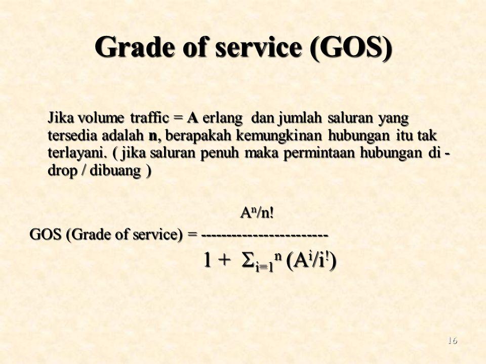 Grade of service (GOS) 1 + i=1n (Ai/i!)