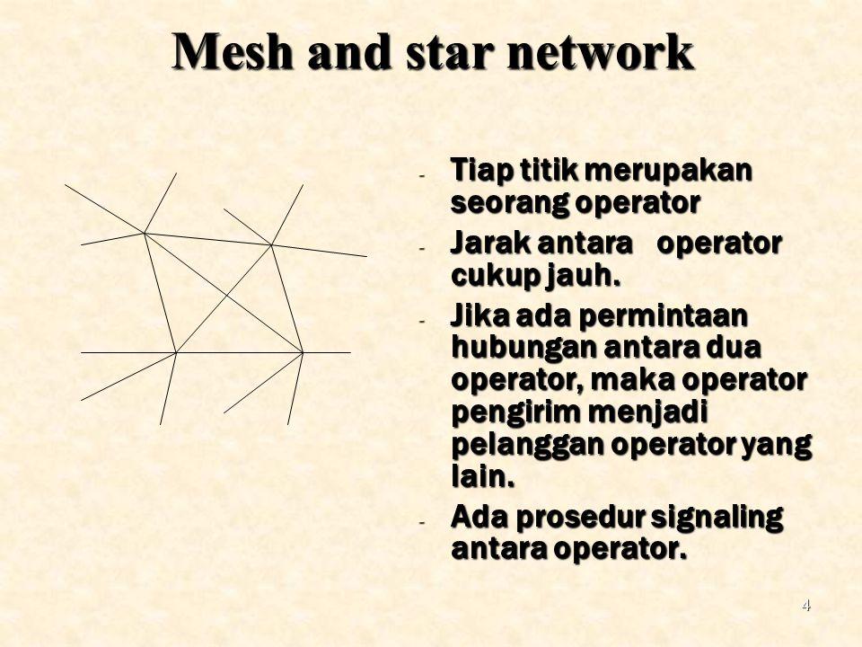 Mesh and star network Tiap titik merupakan seorang operator