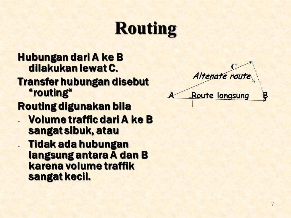 Routing Hubungan dari A ke B dilakukan lewat C.