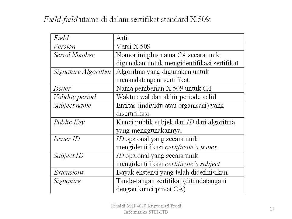 Rinaldi M/IF4020 Kriptografi/Prodi Informatika STEI-ITB