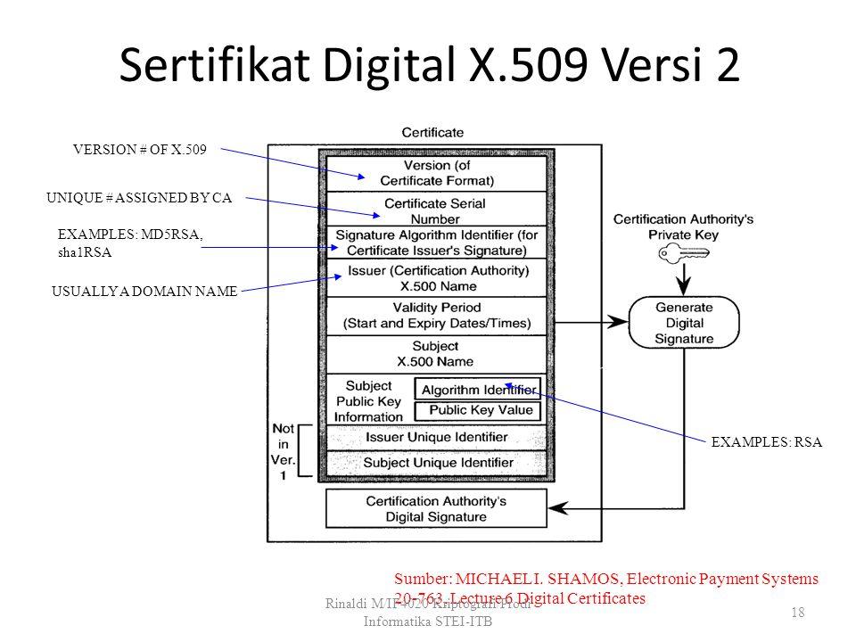 Sertifikat Digital X.509 Versi 2