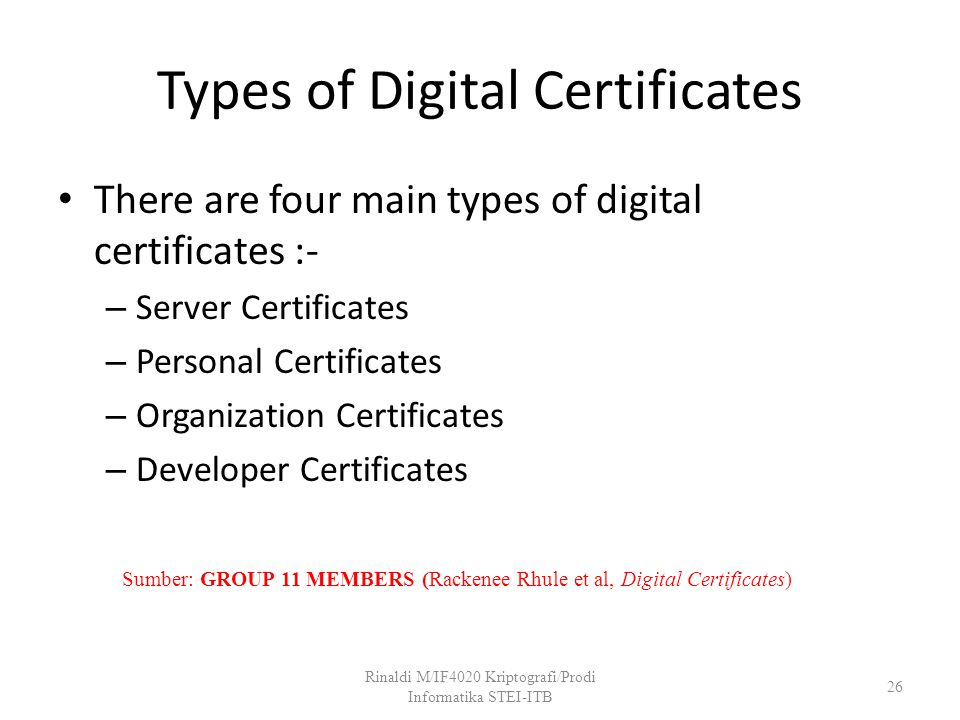 Types of Digital Certificates