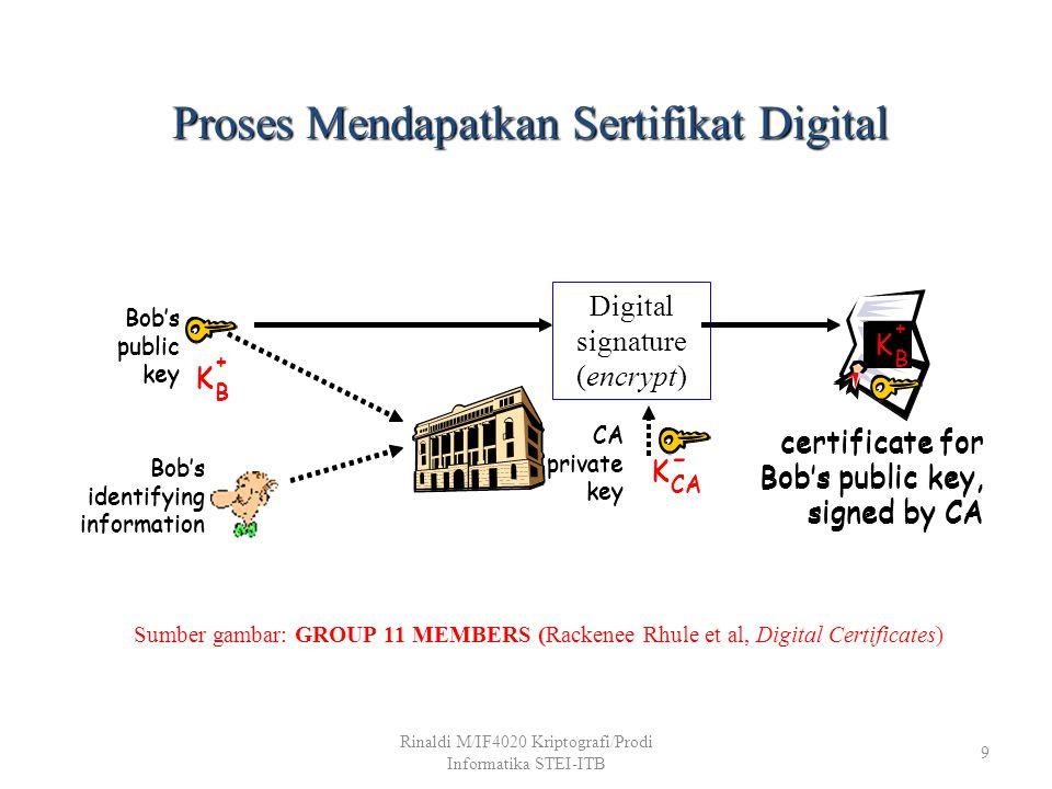Proses Mendapatkan Sertifikat Digital