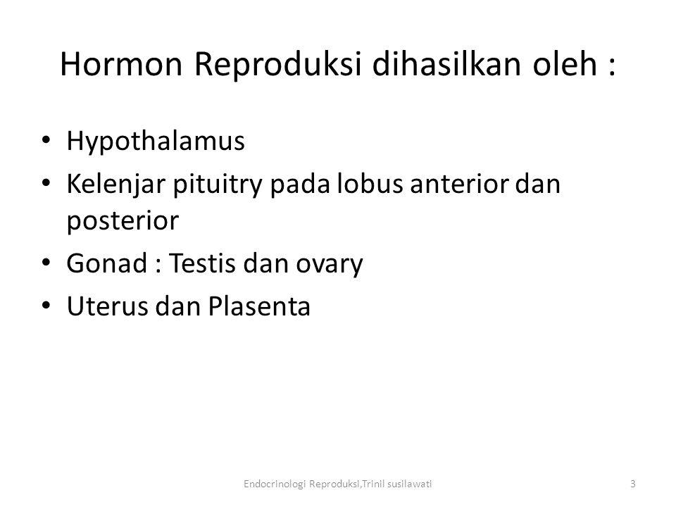 Hormon Reproduksi dihasilkan oleh :