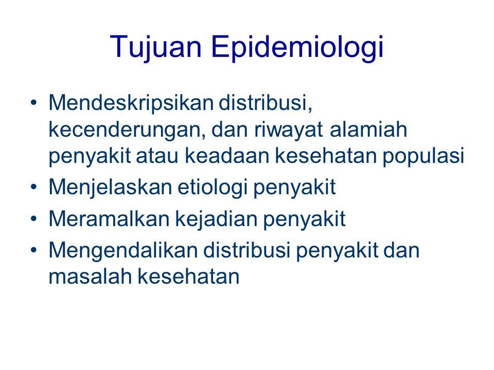 Tujuan Epidemiologi Mendeskripsikan distribusi, kecenderungan, dan riwayat alamiah penyakit atau keadaan kesehatan populasi.