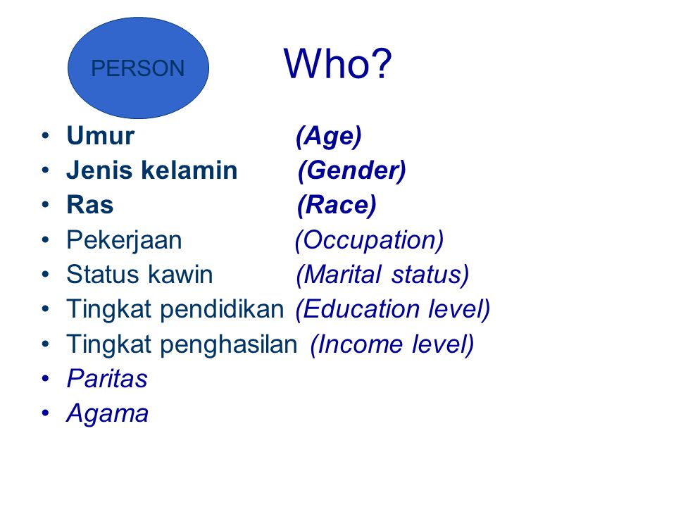 Who Umur (Age) Jenis kelamin (Gender) Ras (Race)