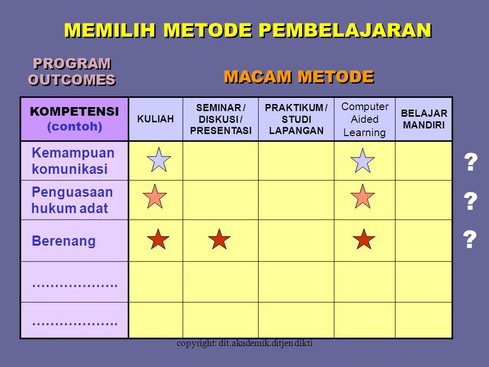 MEMILIH METODE PEMBELAJARAN MACAM METODE PROGRAM OUTCOMES