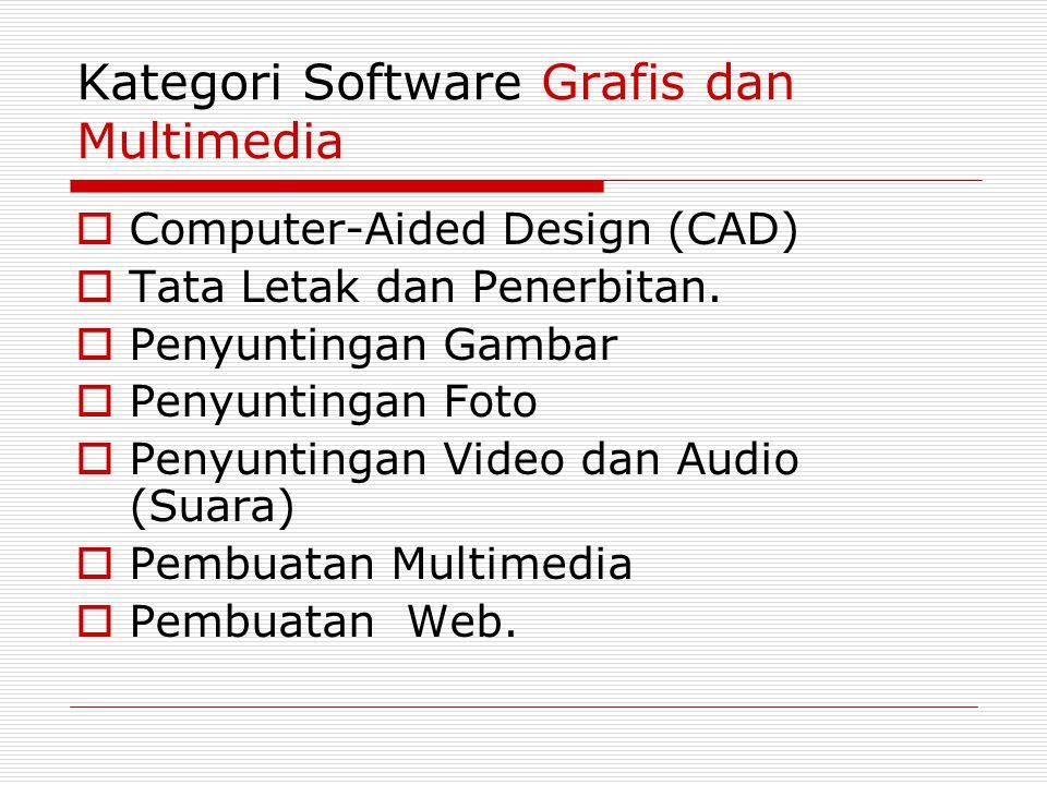 Kategori Software Grafis dan Multimedia