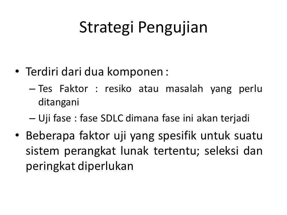 Strategi Pengujian Terdiri dari dua komponen :