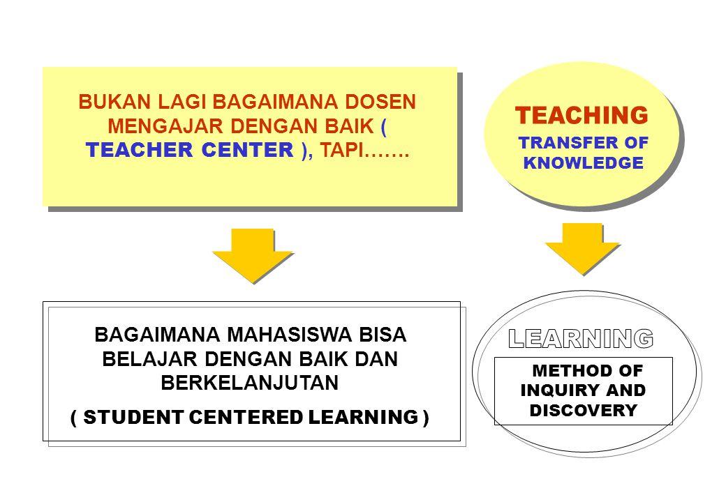 TEACHING TRANSFER OF KNOWLEDGE. BUKAN LAGI BAGAIMANA DOSEN MENGAJAR DENGAN BAIK ( TEACHER CENTER ), TAPI…….