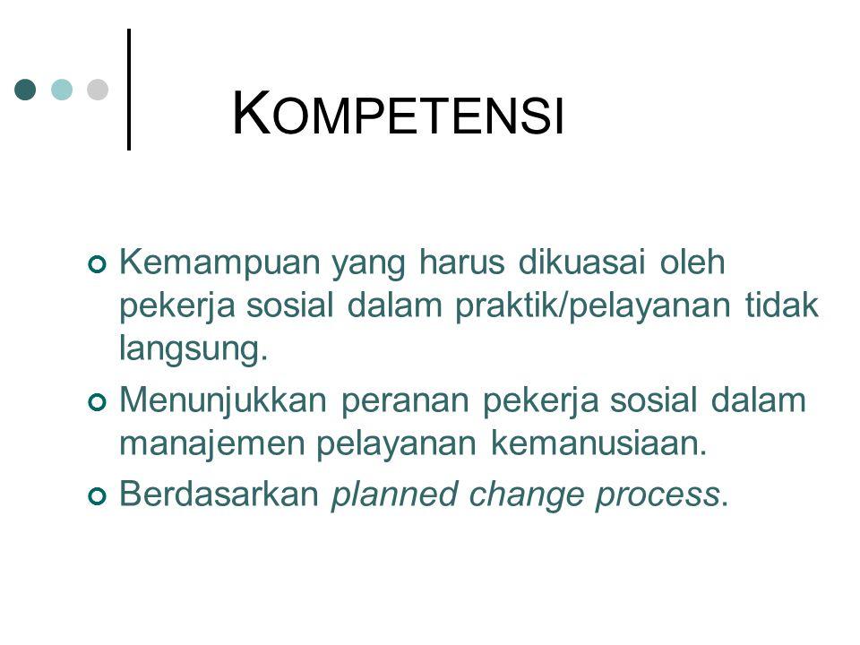 KOMPETENSI Kemampuan yang harus dikuasai oleh pekerja sosial dalam praktik/pelayanan tidak langsung.