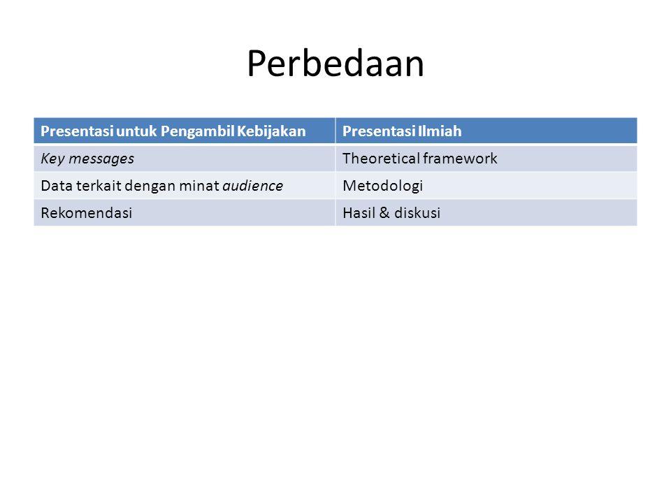 Perbedaan Presentasi untuk Pengambil Kebijakan Presentasi Ilmiah
