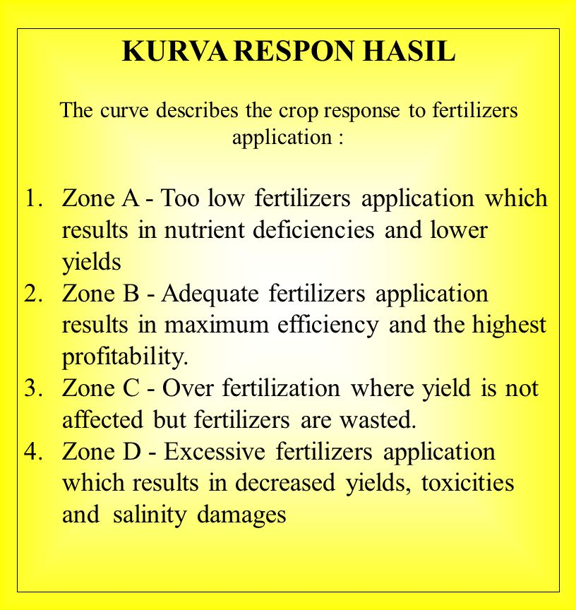 The curve describes the crop response to fertilizers application :