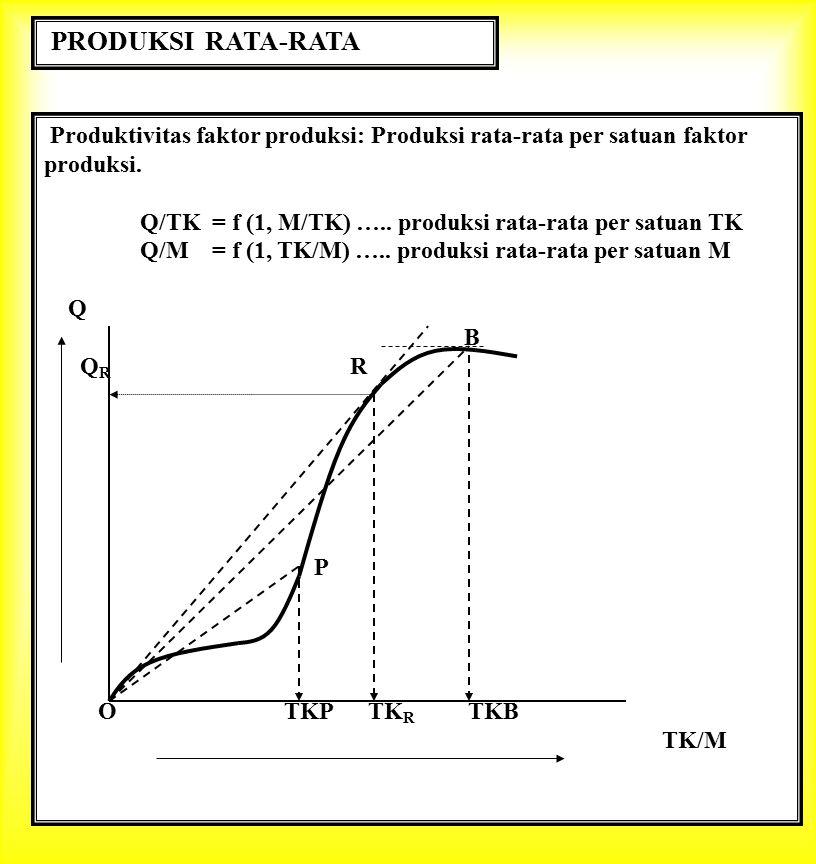 PRODUKSI RATA-RATA Produktivitas faktor produksi: Produksi rata-rata per satuan faktor produksi.