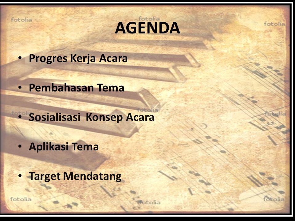 AGENDA Progres Kerja Acara Pembahasan Tema Sosialisasi Konsep Acara