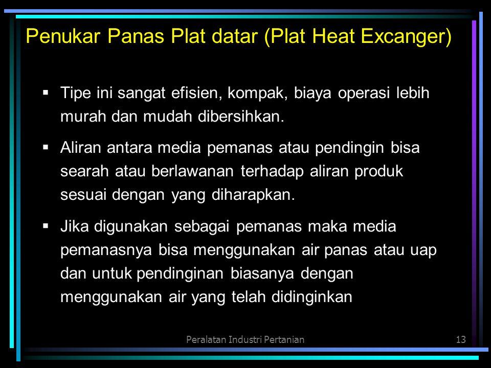 Penukar Panas Plat datar (Plat Heat Excanger)