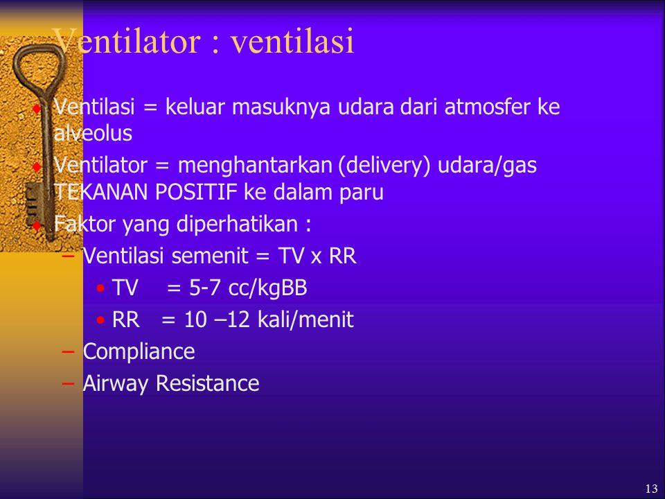 Ventilator : ventilasi