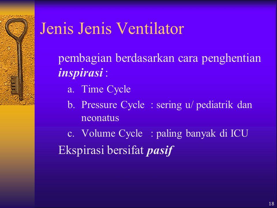 Jenis Jenis Ventilator