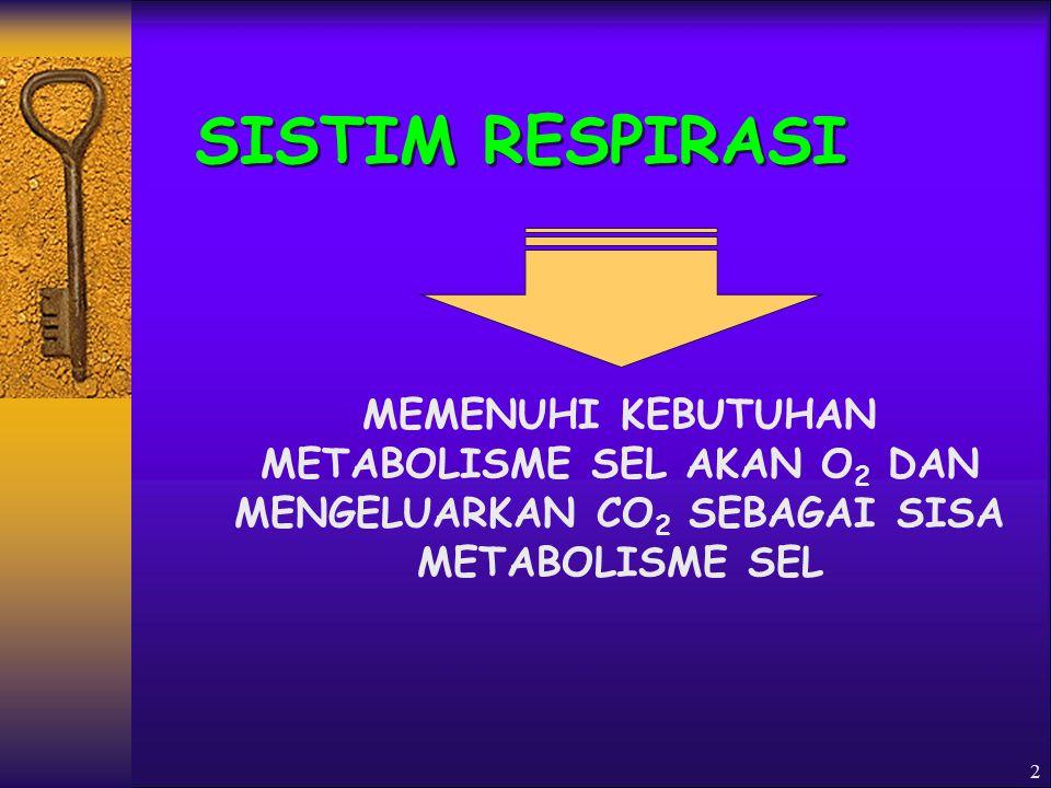 SISTIM RESPIRASI MEMENUHI KEBUTUHAN METABOLISME SEL AKAN O2 DAN MENGELUARKAN CO2 SEBAGAI SISA METABOLISME SEL.