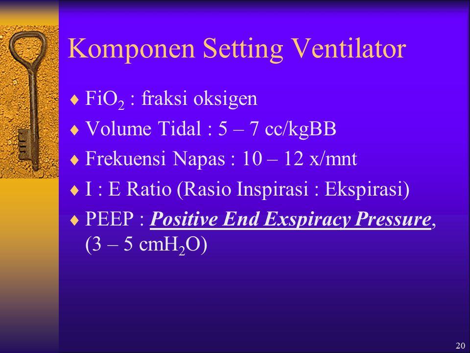 Komponen Setting Ventilator