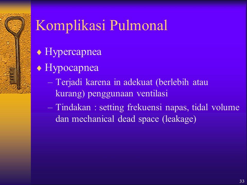 Komplikasi Pulmonal Hypercapnea Hypocapnea