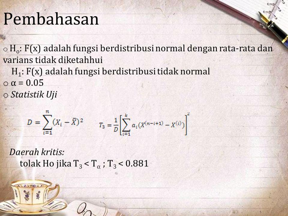 Pembahasan H1: F(x) adalah fungsi berdistribusi tidak normal α = 0.05