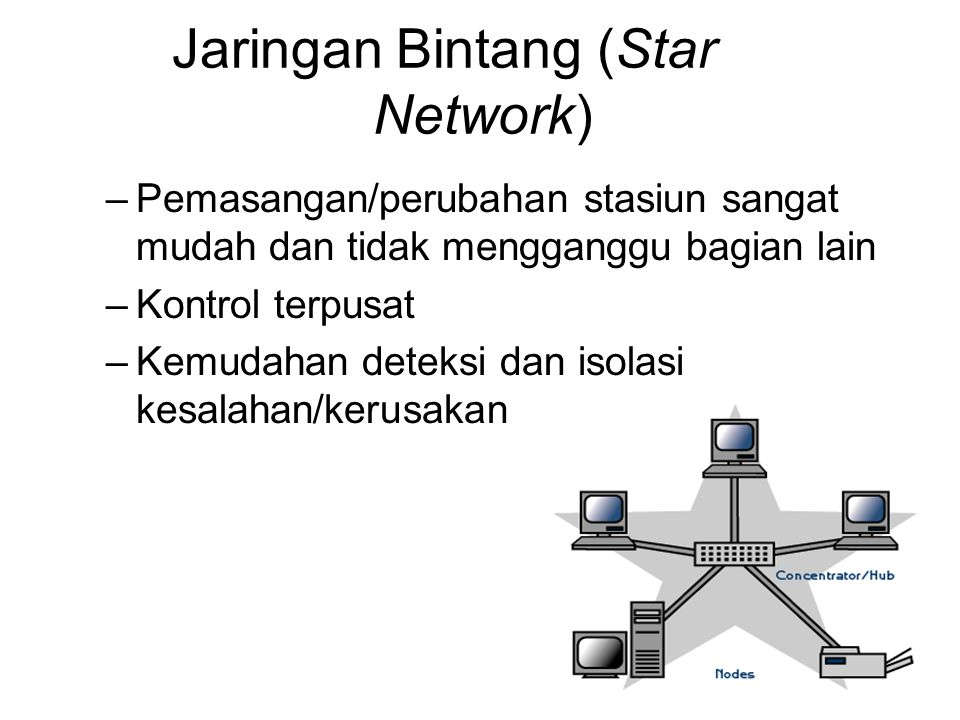 Jaringan Bintang (Star Network)