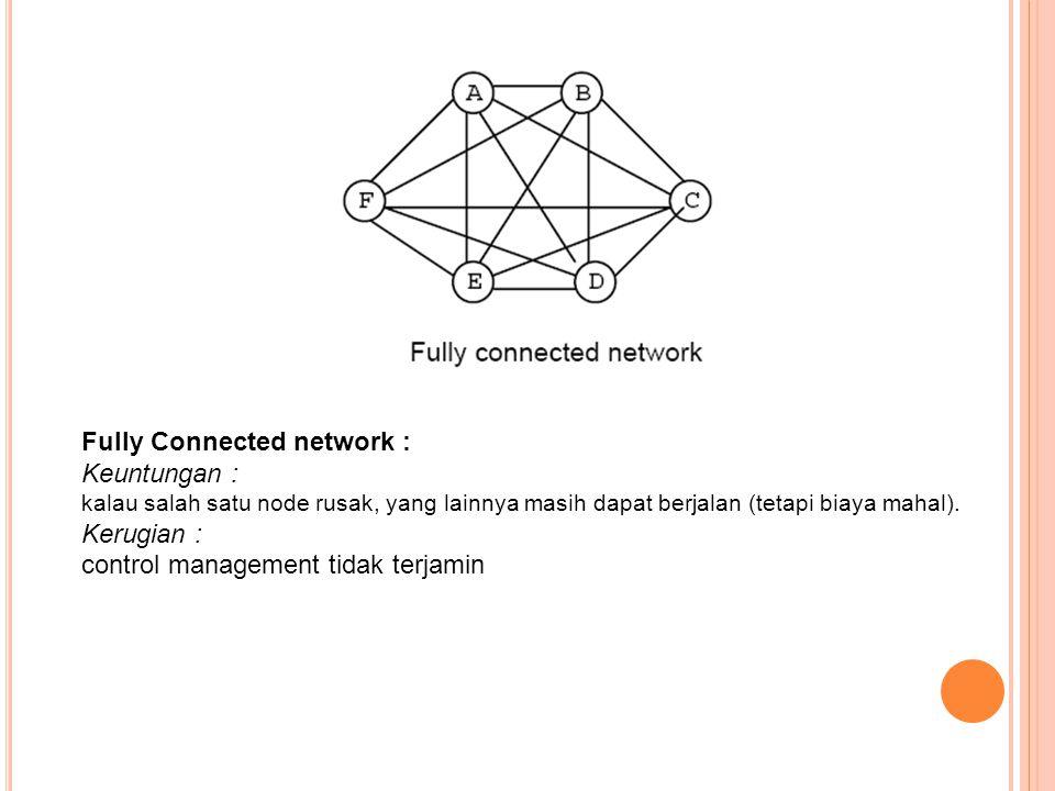 Fully Connected network : Keuntungan : Kerugian :