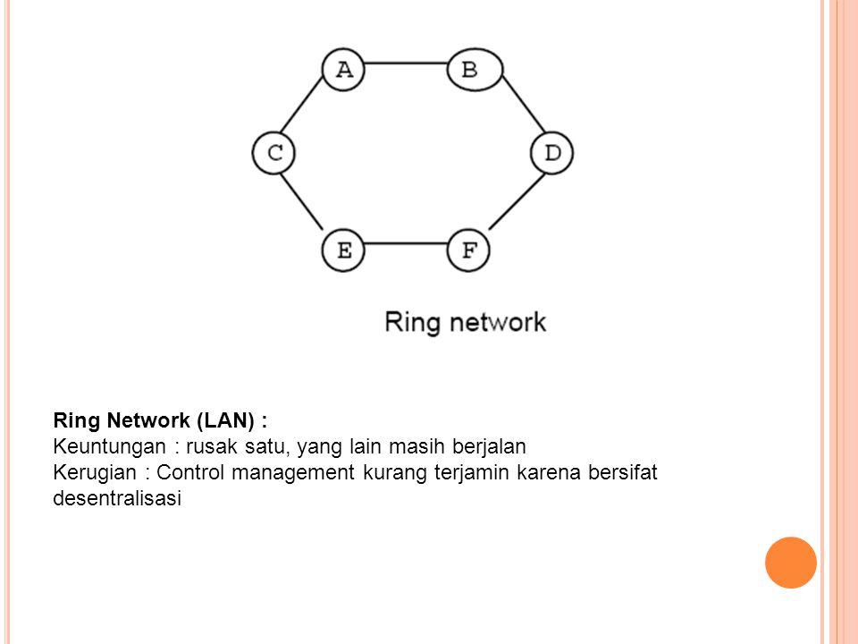 Ring Network (LAN) : Keuntungan : rusak satu, yang lain masih berjalan.