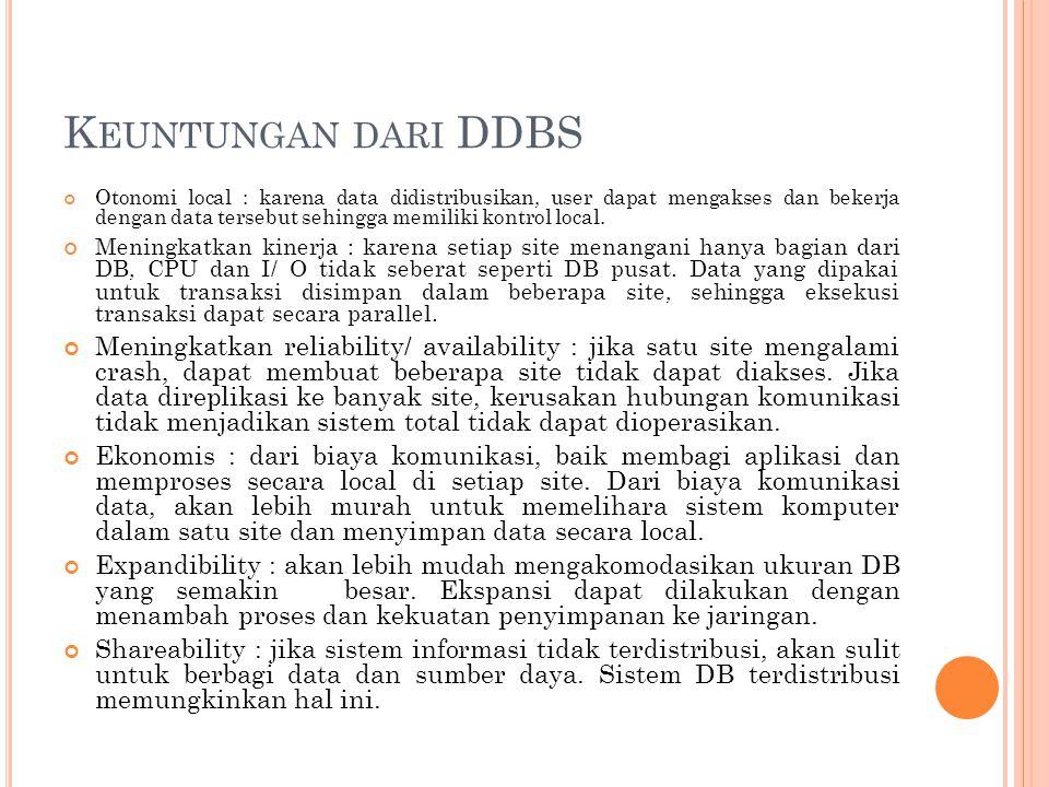 Keuntungan dari DDBS