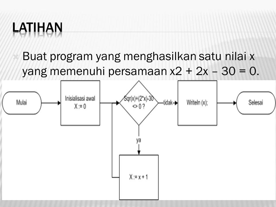 latihan Buat program yang menghasilkan satu nilai x yang memenuhi persamaan x2 + 2x – 30 = 0.
