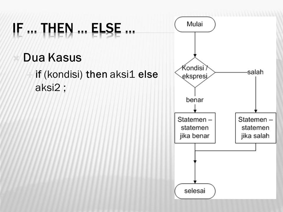 If … then … ELSE … Dua Kasus if (kondisi) then aksi1 else aksi2 ;