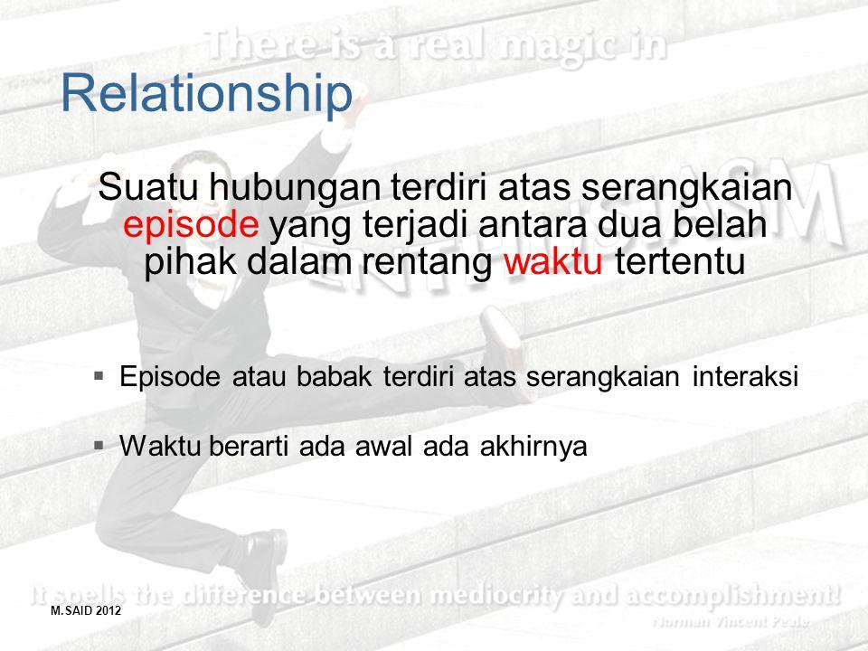 Relationship Suatu hubungan terdiri atas serangkaian episode yang terjadi antara dua belah pihak dalam rentang waktu tertentu.