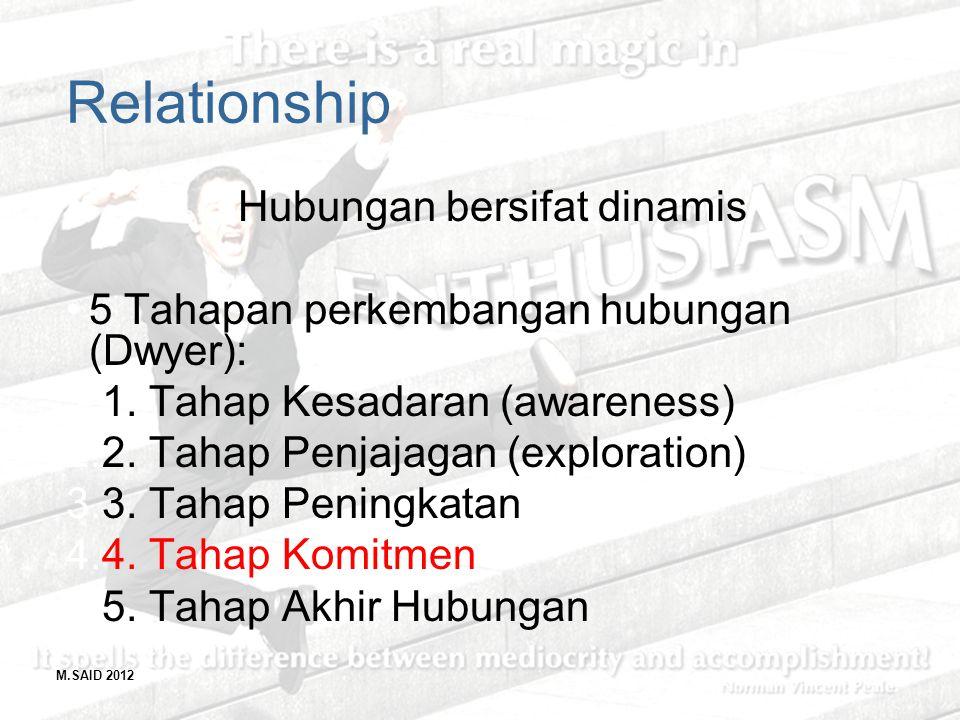 Hubungan bersifat dinamis