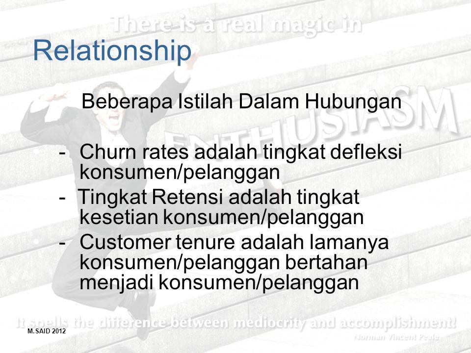 Beberapa Istilah Dalam Hubungan