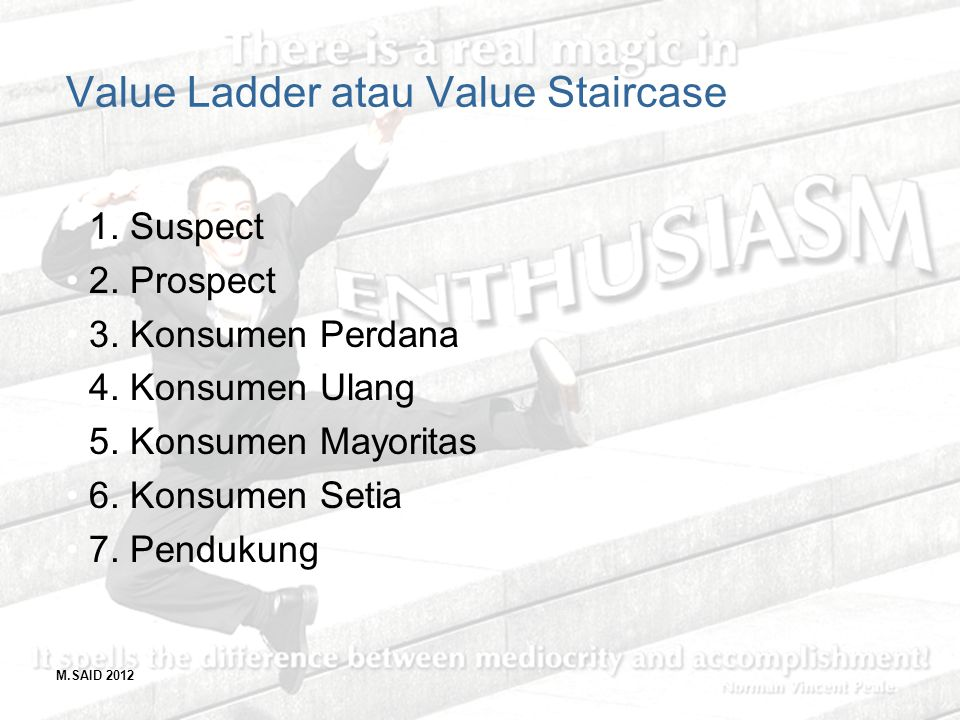 Value Ladder atau Value Staircase