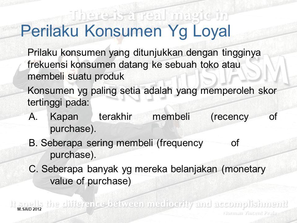 Perilaku Konsumen Yg Loyal