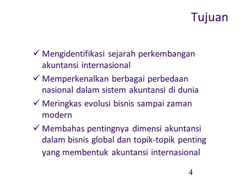 Tujuan Mengidentifikasi sejarah perkembangan akuntansi internasional