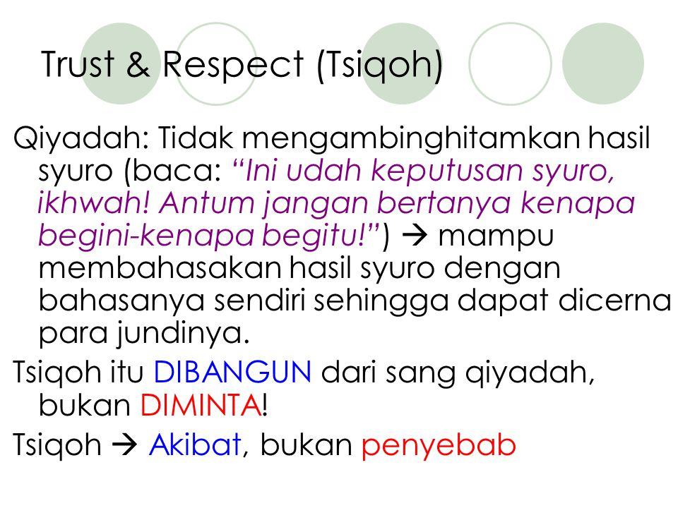 Trust & Respect (Tsiqoh)