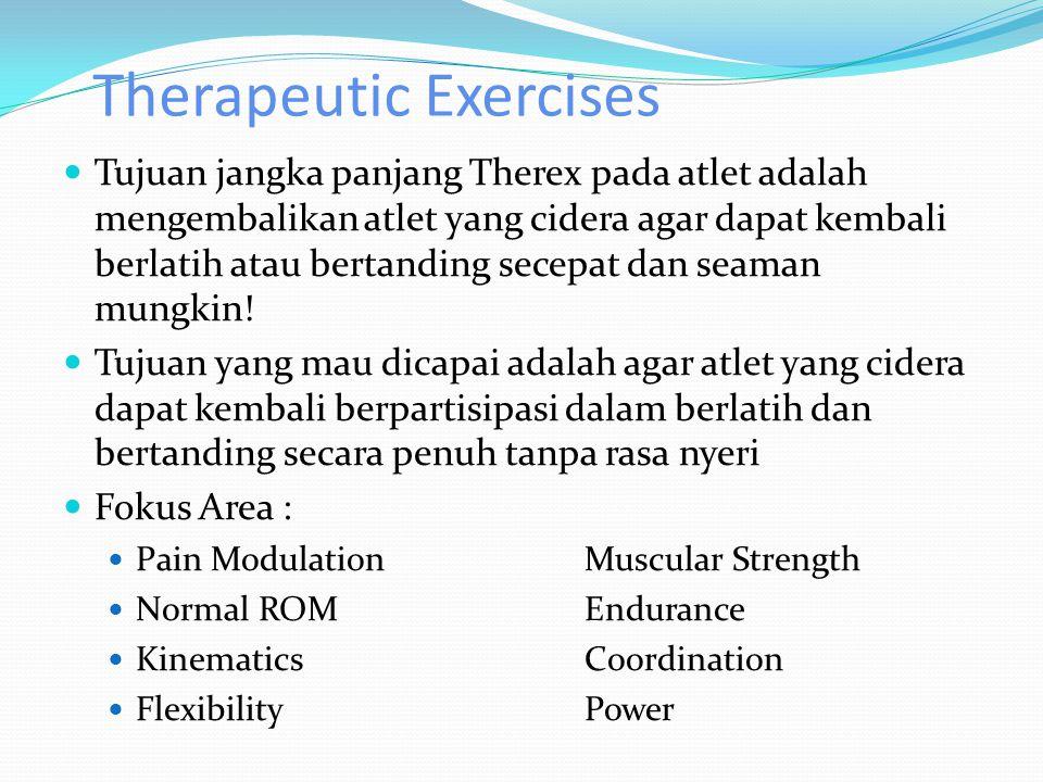 Therapeutic Exercises
