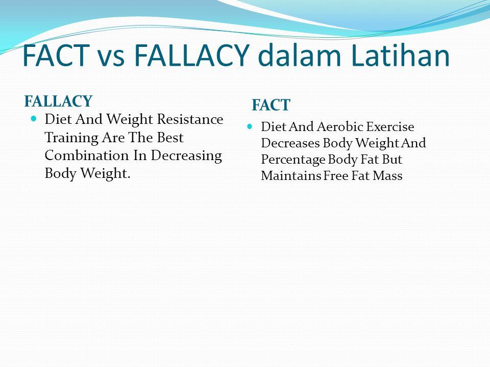 FACT vs FALLACY dalam Latihan