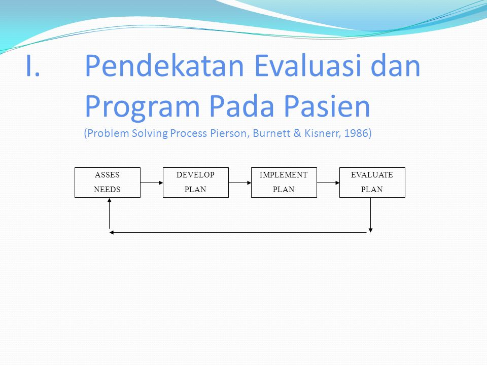 Pendekatan Evaluasi dan Program Pada Pasien (Problem Solving Process Pierson, Burnett & Kisnerr, 1986)