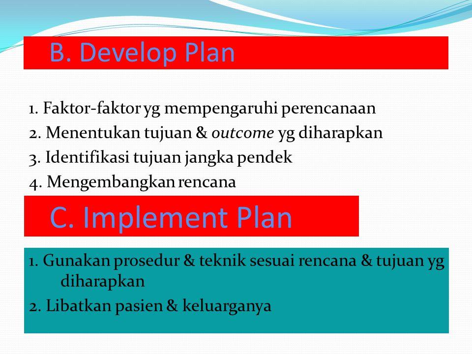 C. Implement Plan B. Develop Plan